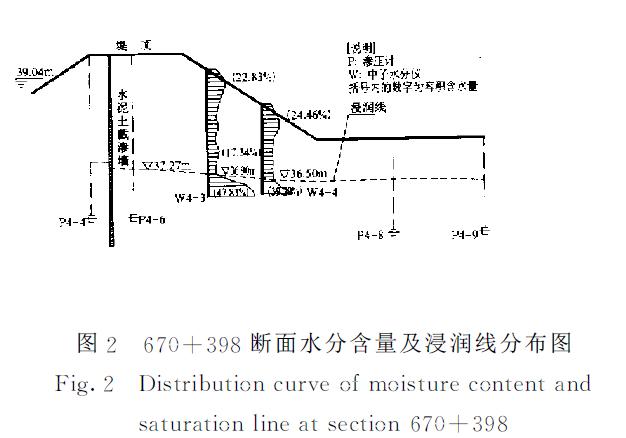 长江750全车电路图